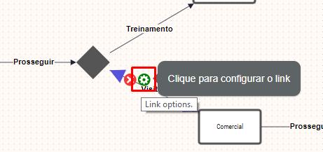 Configurar link